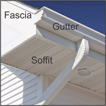 Gutters Soffit And Fascia Roofing Aid